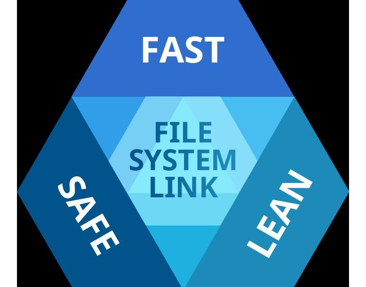File System Link, fast, safe, lean